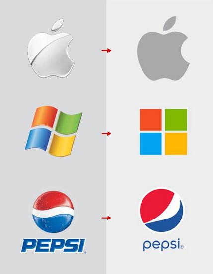 evolución logotipos flat design