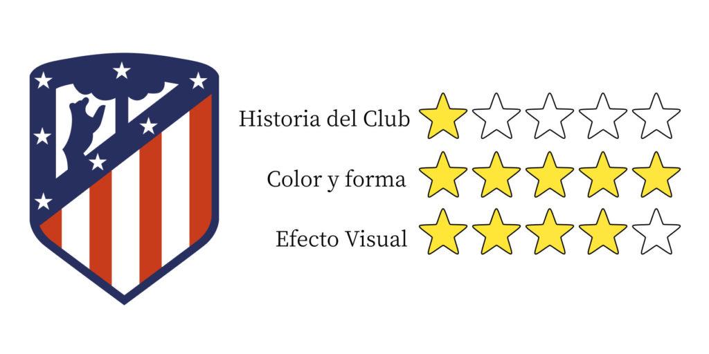 conclusión logotipo atlético madrid