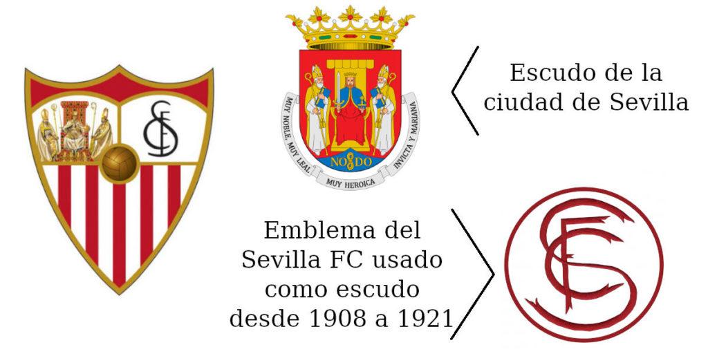 SevillaFC-historia-escudo