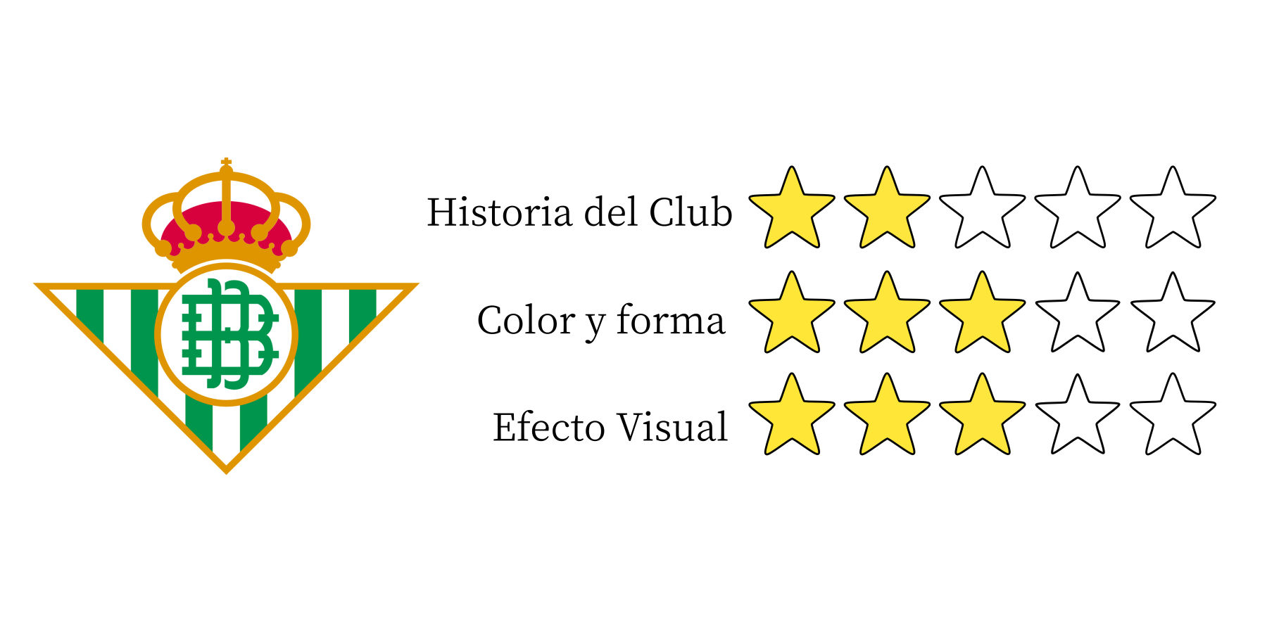 estrellas conclusión escudo Betis