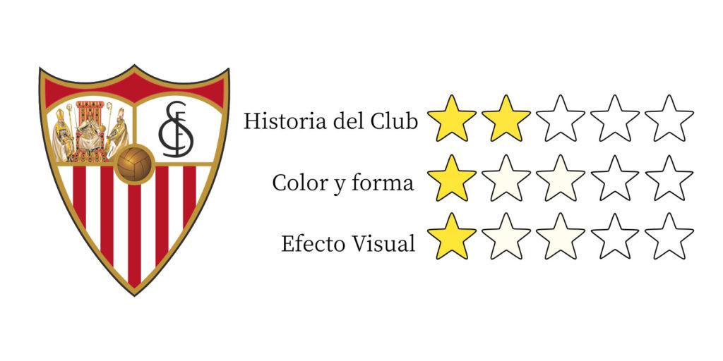 conclusión estrellas escudo Sevilla FC