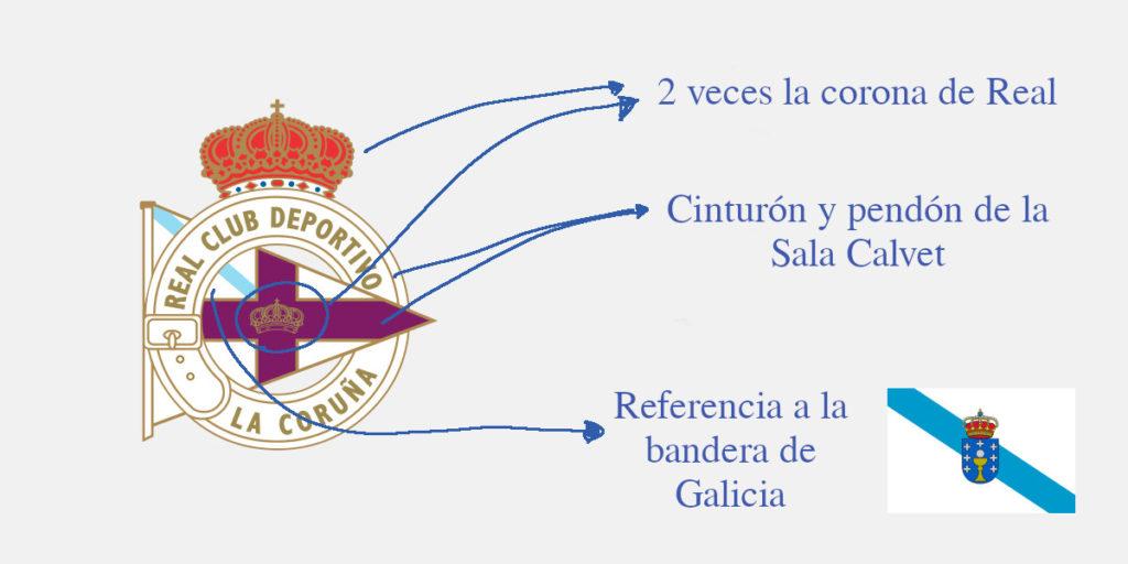 Partes escudo Deportivo de la Coruña