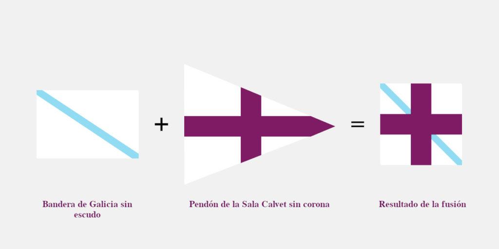 Fusión de la bandera de Galicia y el pendón de la sala Calvet