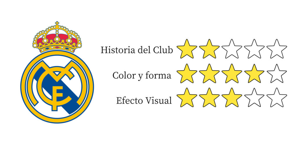 estrellas conclusión escudo del real madrid